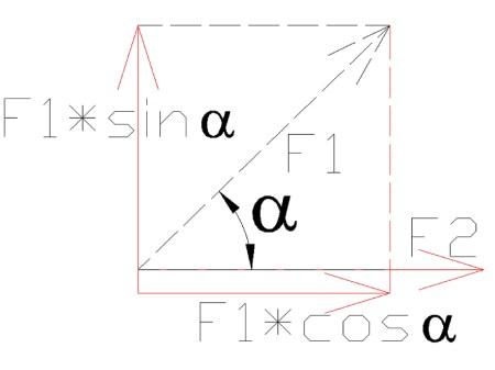 statyka9 - Dodawanie wektorów algebraicznie i skalarnie - podstawy