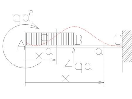 zginanie10 - Równanie różniczkowe linii ugięcia belki - zadanie 12