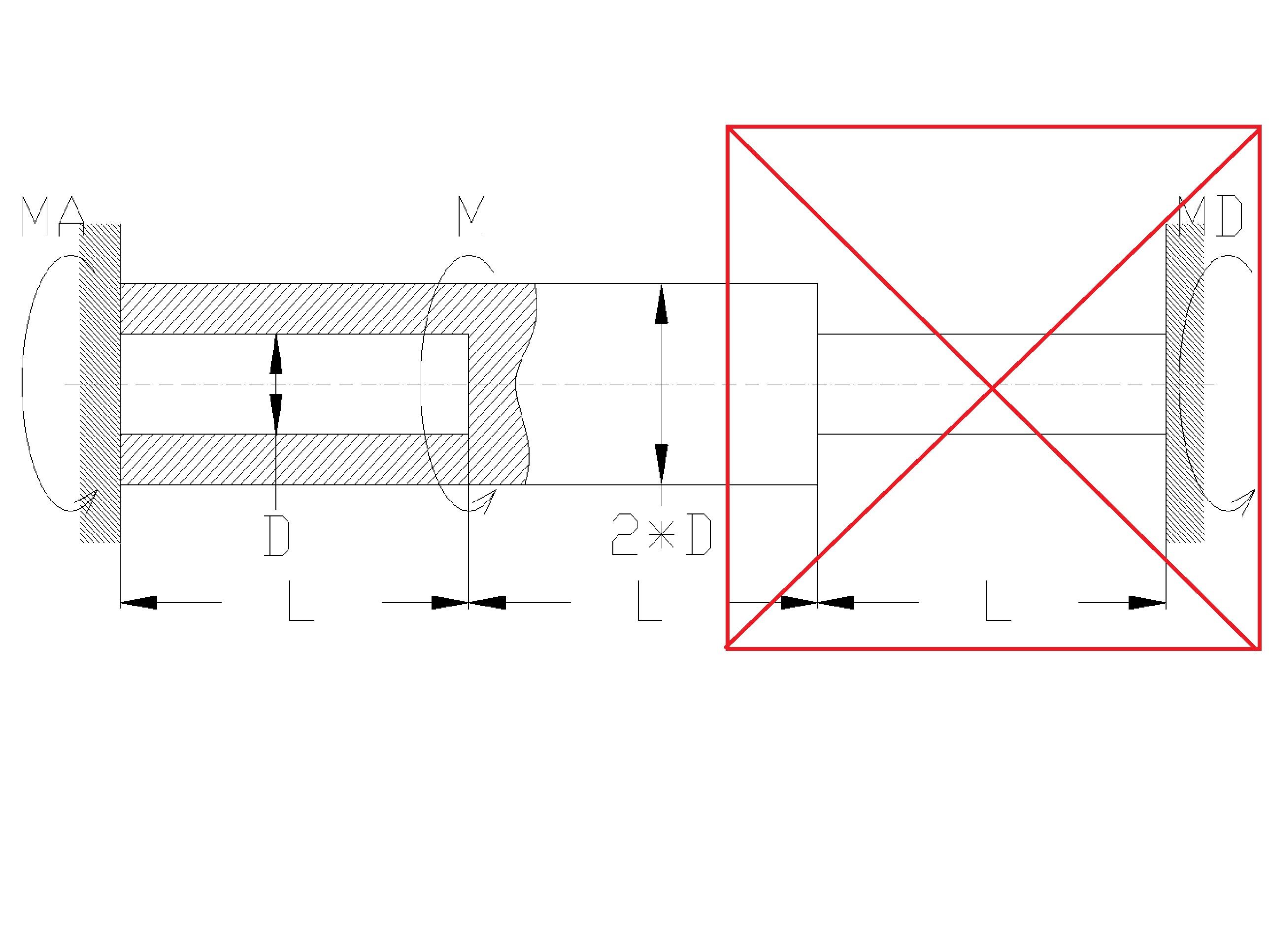 skrecanie4 - Skręcanie - wytrzymałość materiałów - zadanie 13