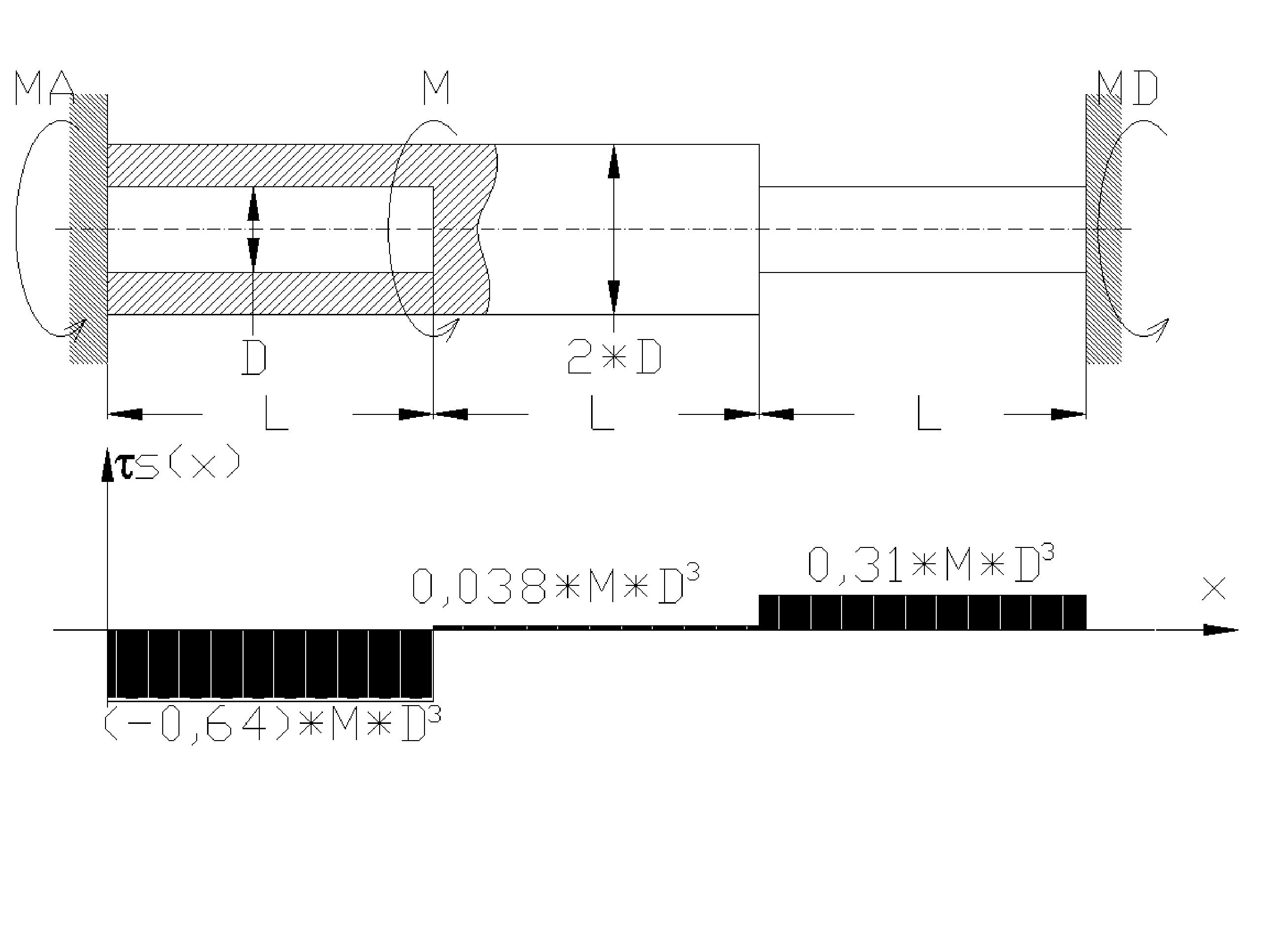 skrecanie7 - Skręcanie - wytrzymałość materiałów - zadanie 13