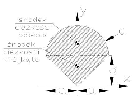srodkiciezkosci3 - Środek ciężkości figury płaskiej - mechanika - zadanie 16