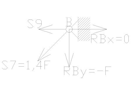 statyka21 - Kratownica płaska - metoda równoważenia węzłów - zadanie 22