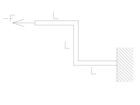 zlozona2 - Wytrzymałość złożona - rozciąganie ze zginaniem i ścinaniem - zadanie