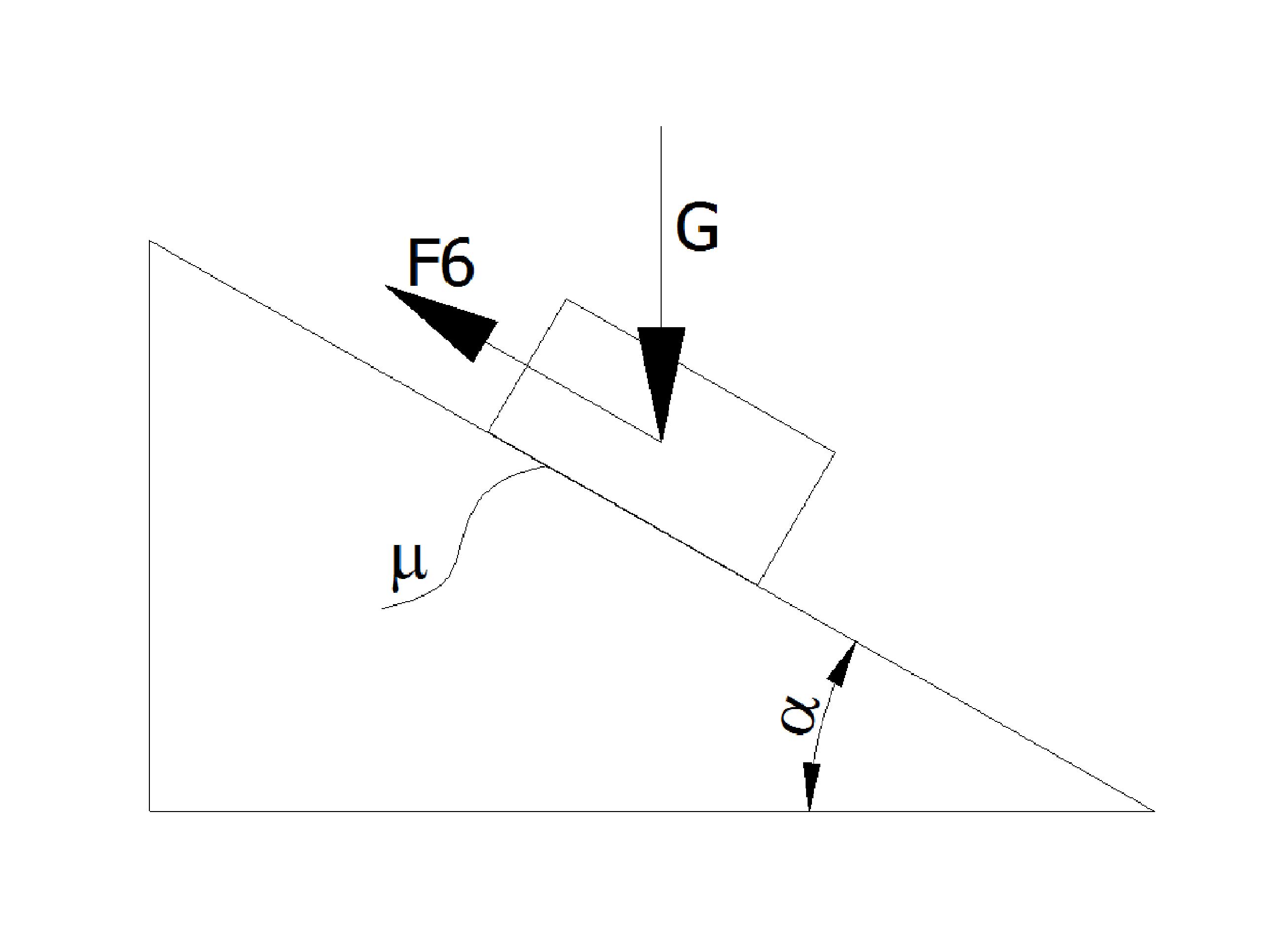 statyka1 - Statyka - ściąga - podstawy