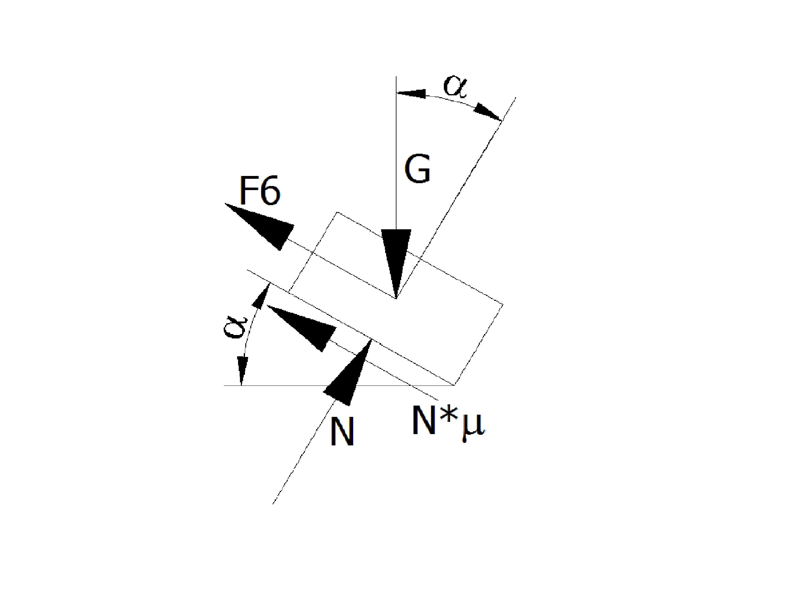 statyka2 - Statyka - ściąga