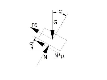 statyka2 - Statyka - ściąga - podstawy