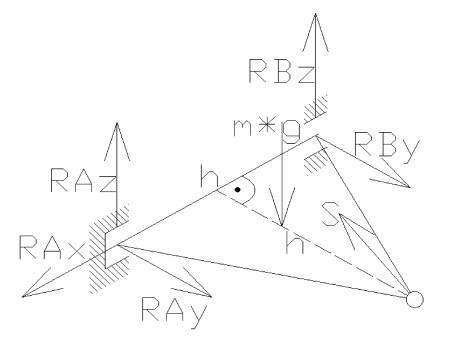 statyka23 - Statyka – układ przestrzenny – zadanie 31