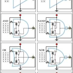 Solid State Relay Wiring Diagram Crydom 39 7 Pin Plug Logic Of Xor Gate Library