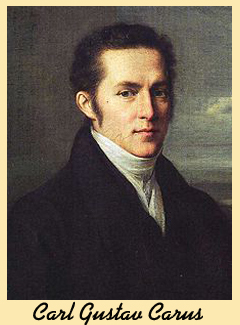 Carl Gustav Carus oil painting
