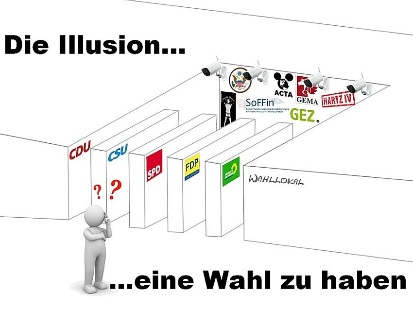 Deutschland-eine Demokratie? Trugschluss und Illusion