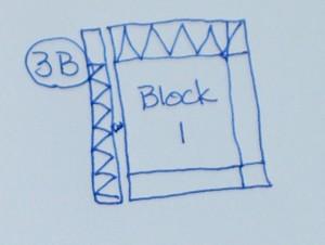 Optional Step 3B