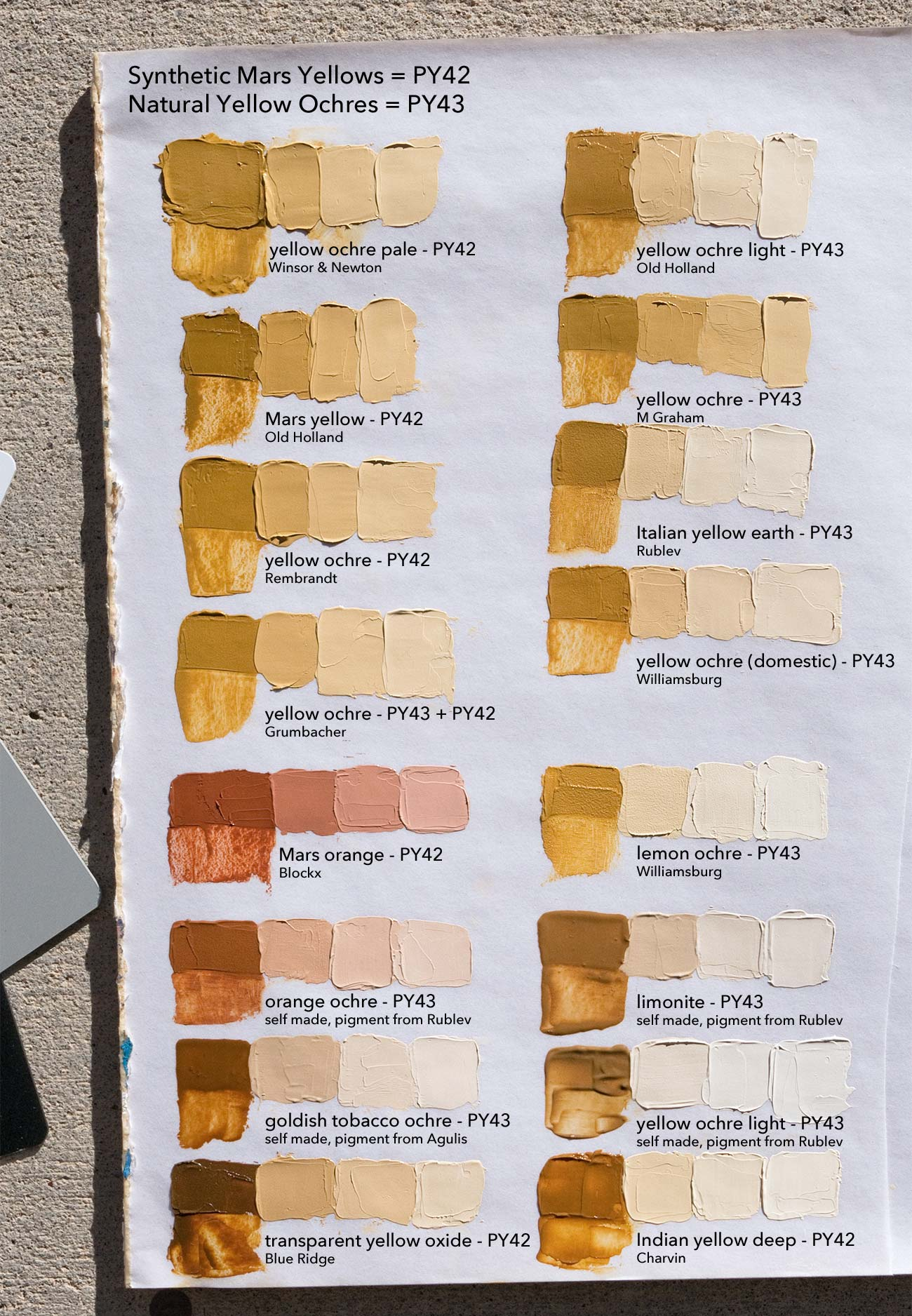 Yellow ochre and mars comparison chart also oil paints too much white paper rh artrelatedblog wordpress
