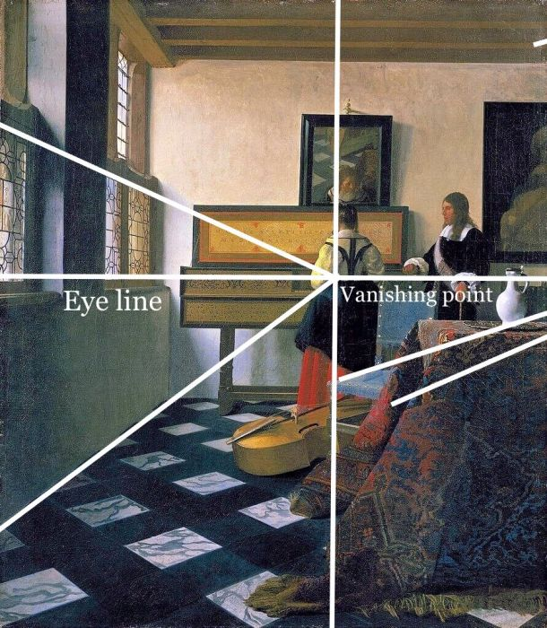 Music Lesson by Vermeer with eye lines