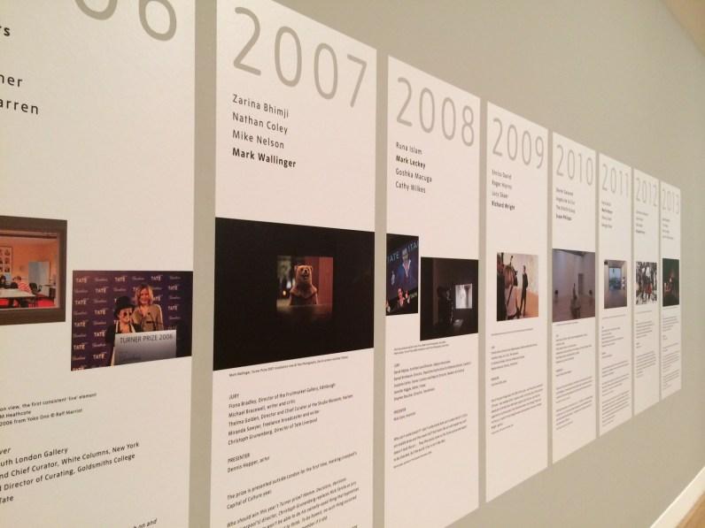 Turner Prize Anniversary Wall