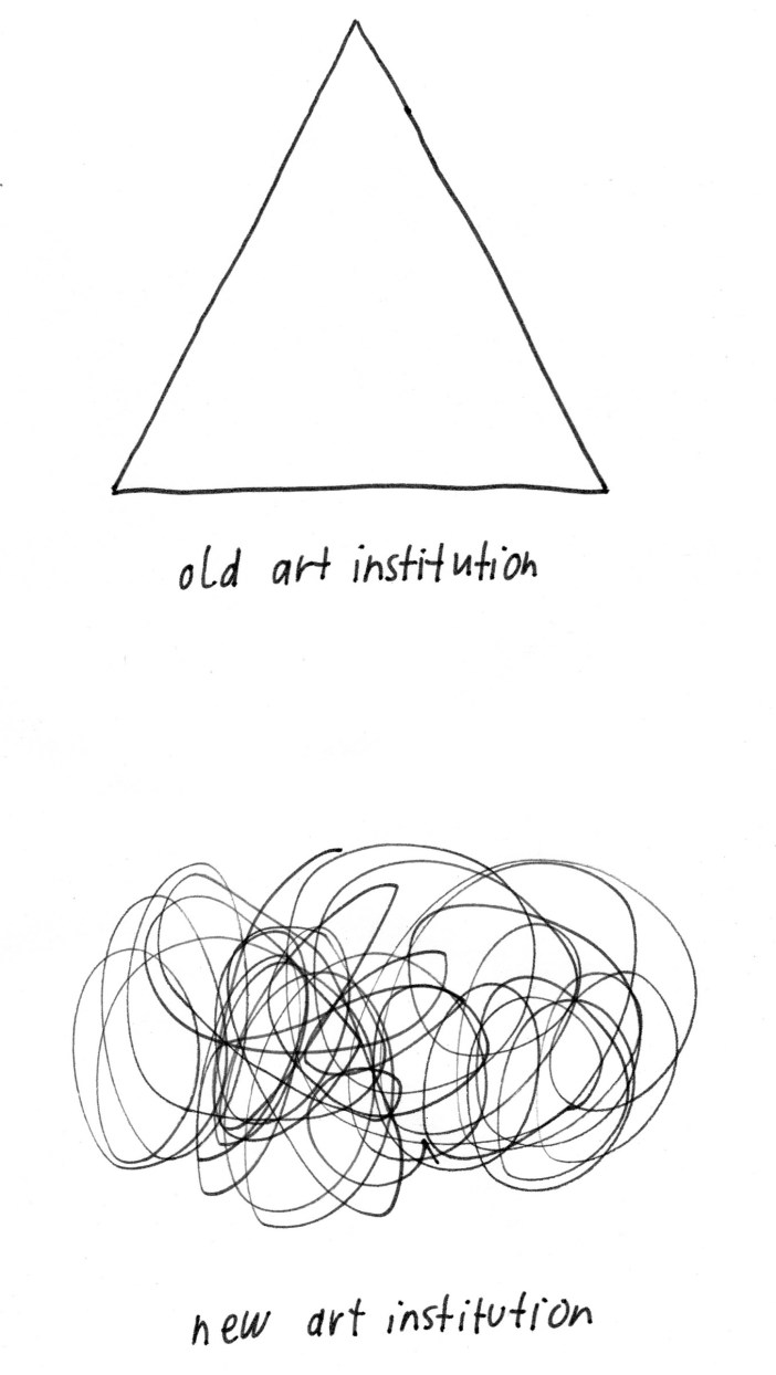 old/new art institution