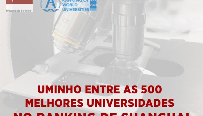 A Universidade Do Minho Distinguida No Academic Ranking Of World Universities 20…