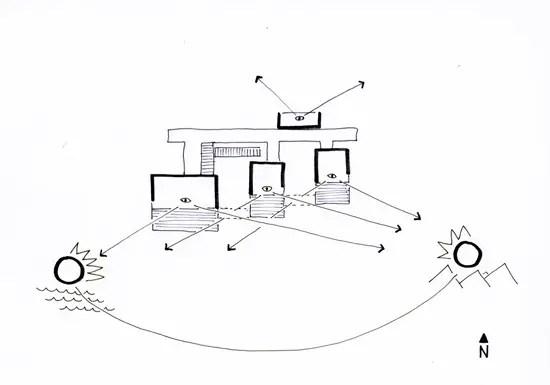 Flotanta House By Benjamin Garcia