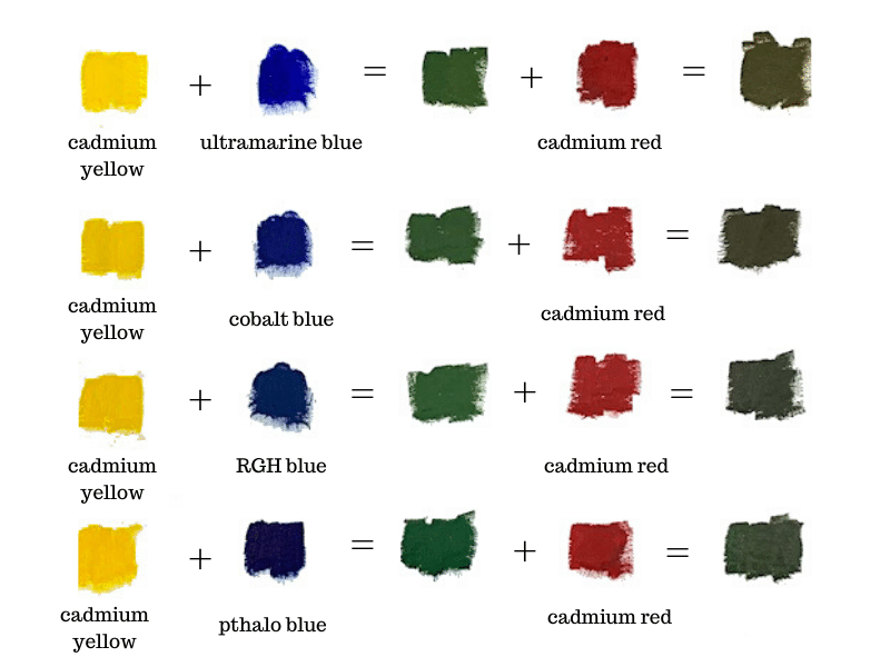Green Color Mixing Guide How To Make The Color Green Art Studio Life