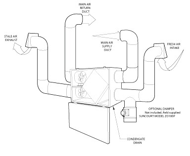 Thermostat Operation Diagram, Thermostat, Free Engine