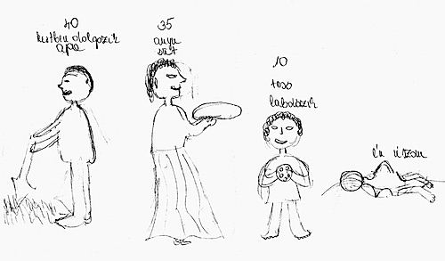 Editors' Choice: The Regressed Kinetic Family Drawing