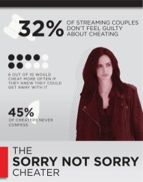 Cheating Profile The Sorry Not Sorry Cheater Jessica Jones