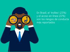 El trolleo es evidente en Brasil
