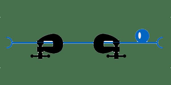 Síndrome de doble atrapamiento