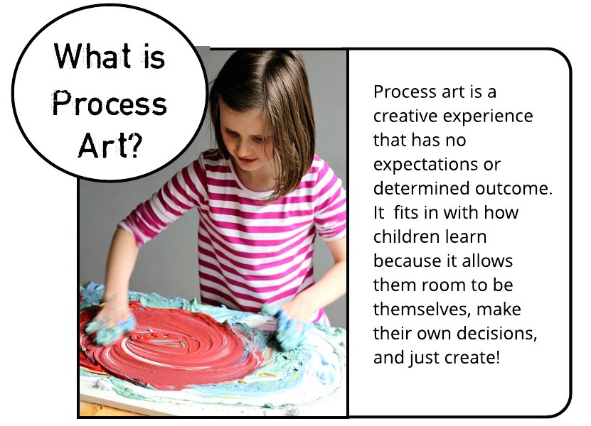 Messy Makers Process (1)