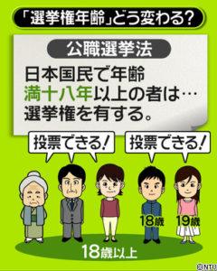 高校生へ選挙権