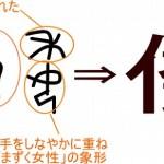 「倭」という字は稲作をする人々という意味