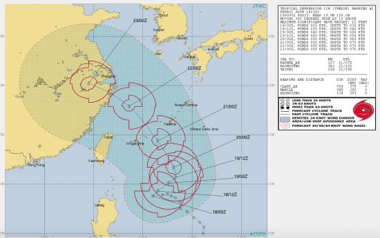 台風10号たまご 2018 米軍