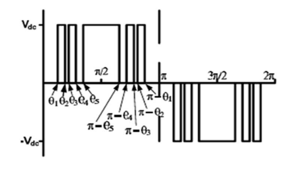 Application of GHNN to SHEPWM control of Voltage Source