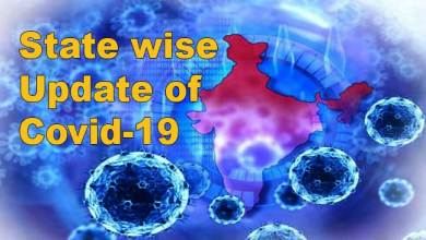 Coronavirus in India : State wise Update of Covid-19