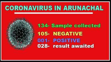 Photo of Arunachal: 134 samples collected for suspected COVID-19, 105 tested negative