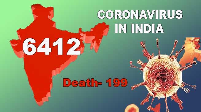 Coronavirus (COVID-19) status in India: Cases rise to 6412, death 199