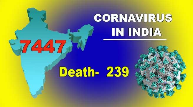Coronavirus (COVID-19) status in India: Cases rise to 7447, death 239