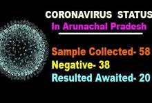 Photo of Coronavirus in Arunachal: 38 samples negative for Covid-91