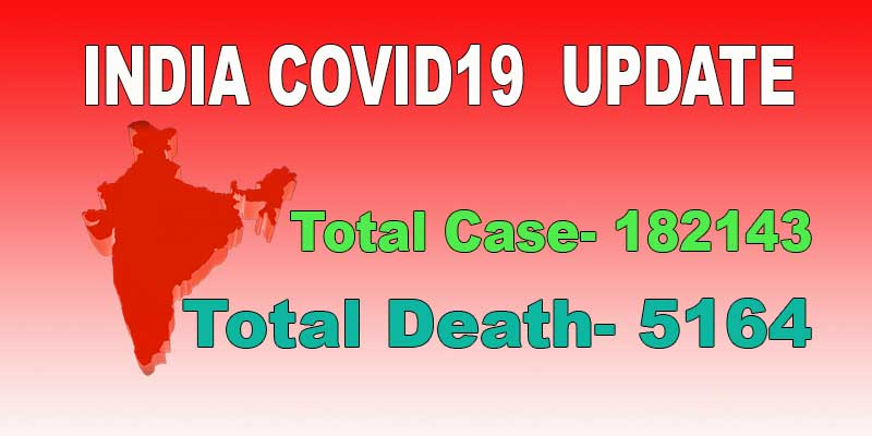 India Records Covid-19 Highest Single-Day Spike Of 8,380 Case