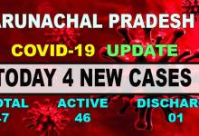Photo of Arunachal Pradesh Covid-19 cases tally rises to 47
