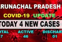 Photo of Arunachal Pradesh Covid-19 cases tally rises to 47