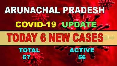 Photo of Arunachal Covid-19 count rises to 57,  Active cases are 56