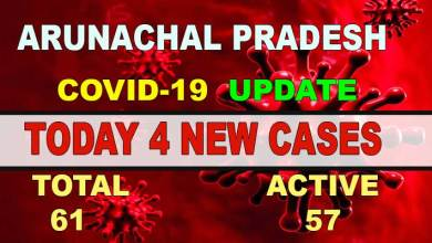 Photo of Arunachal reports 4 new Covid-19 cases, total cases reach at 61