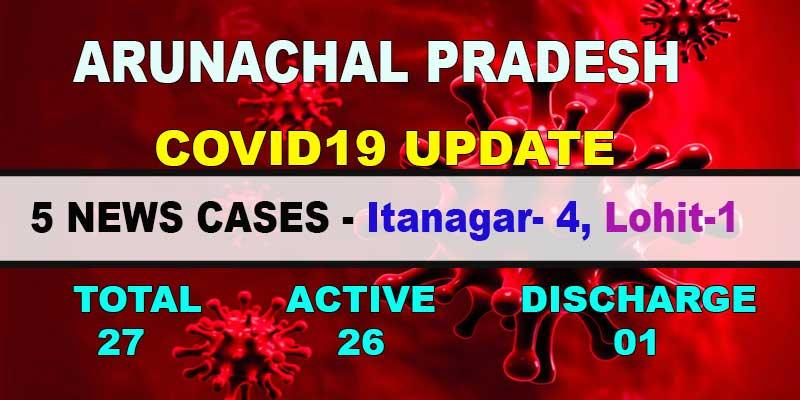 Arunachal Pradesh reports 5 new Covid19 positive cases