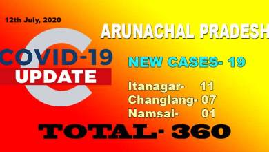Photo of Arunachal reports 19 fresh COVID-19 cases including health care workers