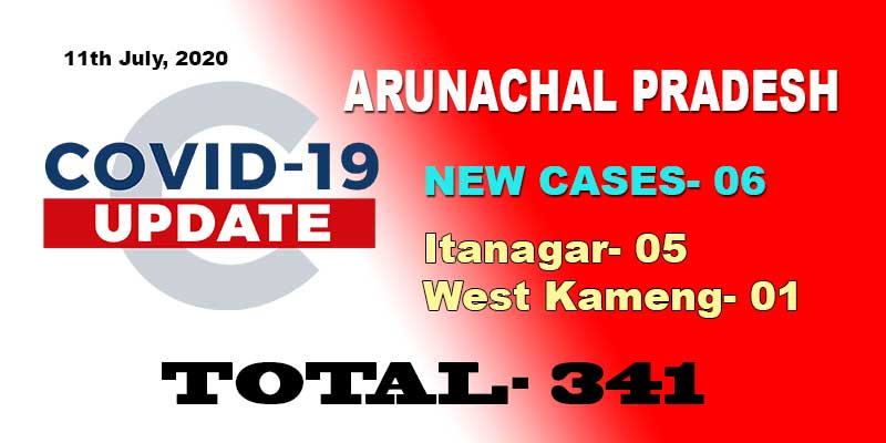 Arunachal reports 6 fresh COVID-19 cases including Vegetable vendor and health workers