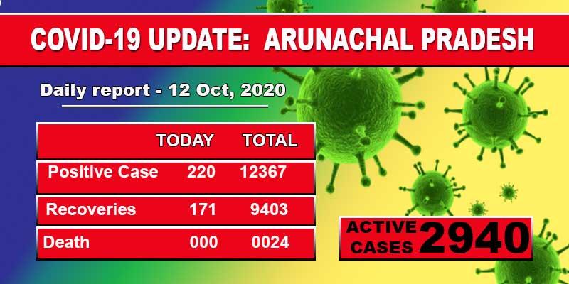 Arunachal Pradesh reports 220 fresh Covid-19 cases