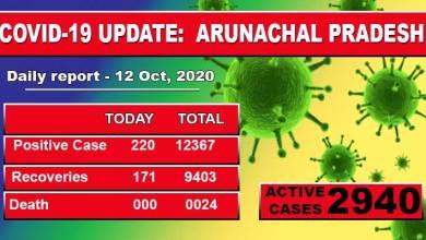 Photo of Arunachal Pradesh reports 220 fresh Covid-19 cases