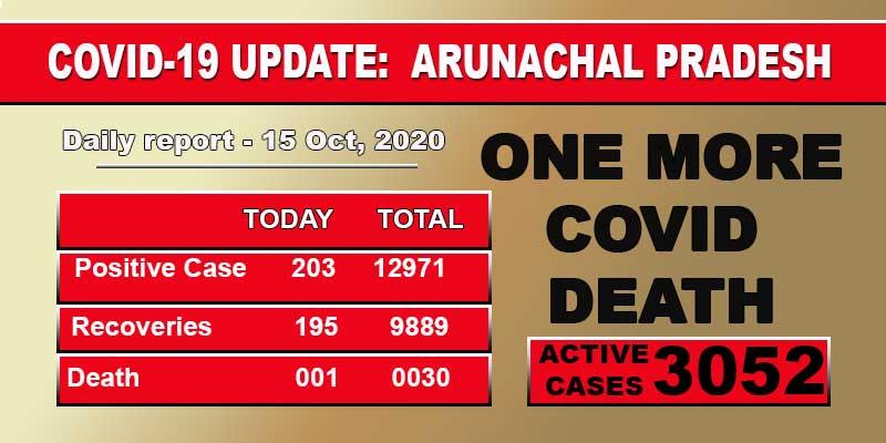 Arunachal Pradesh reports one more Covid-19 death, 203 fresh cases