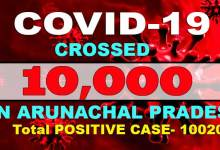Photo of Covid-19 cases in Arunachal Pradesh cross 10,000 mark