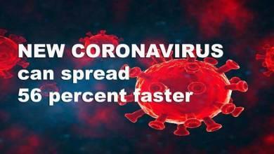 New Coronavirus strain can spread 56 percent faster
